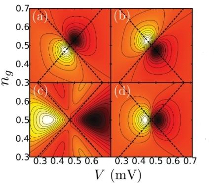 Recherche en Physique de la matière condensée