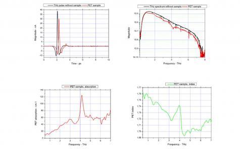 Indice et absorption THz du PET (polyéthylène téréphtalate) mesurés avec la nouvelle source THz plasma de la plateforme COLA du LOMA
