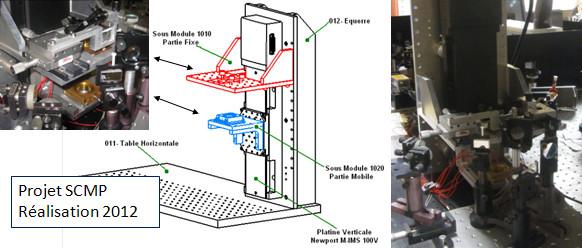 Projet SCMP « Senseur Chimique en Milieu Polymère »