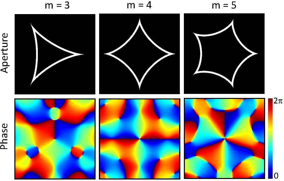 La nanophotonique singulière à l'honneur dans Nature Photonics