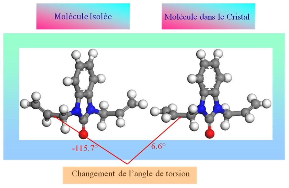 Plateau RX - molécules