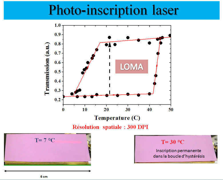 Photo-inscriptionLaser