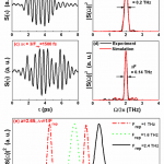 Tunable narrow-band THz pulses