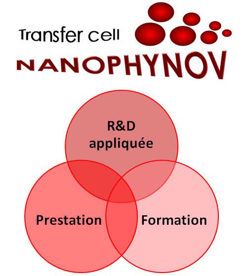 Cellule de transfert du LOMA